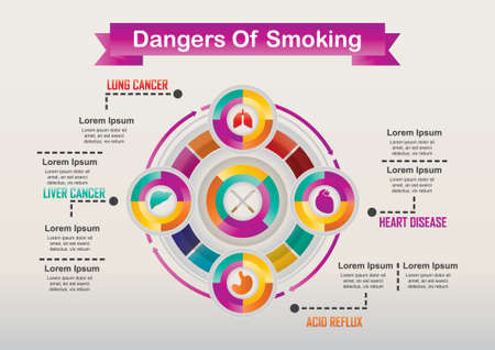dangers of smoking design Illustration