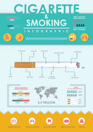 cigarette and smoking infographic design