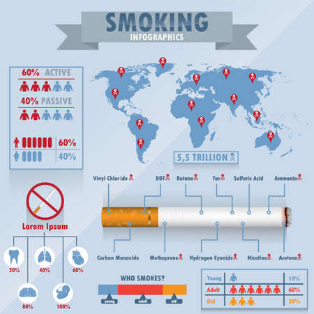 smoking infographic design Illustration