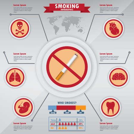 喫煙インフォ グラフィック デザイン  イラスト・ベクター素材