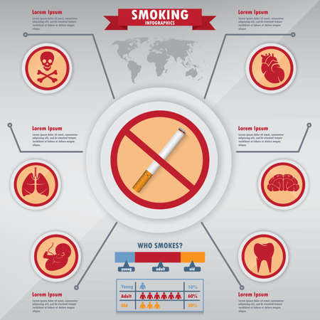 smoking infographic design Çizim