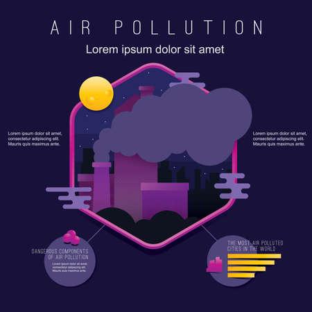 air awareness: Air pollution design Illustration
