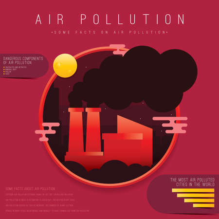 Diseño de la contaminación del aire