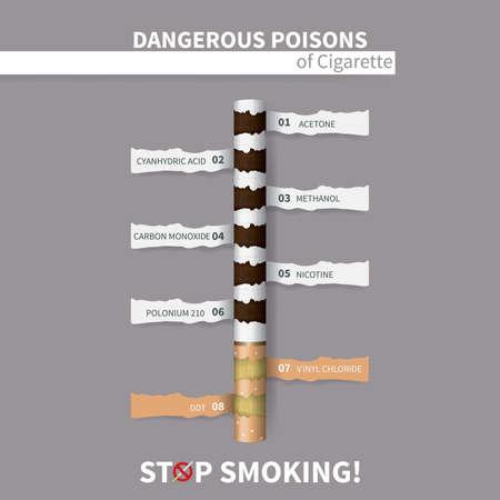 detrimental: dangerous poisons of cigarette design