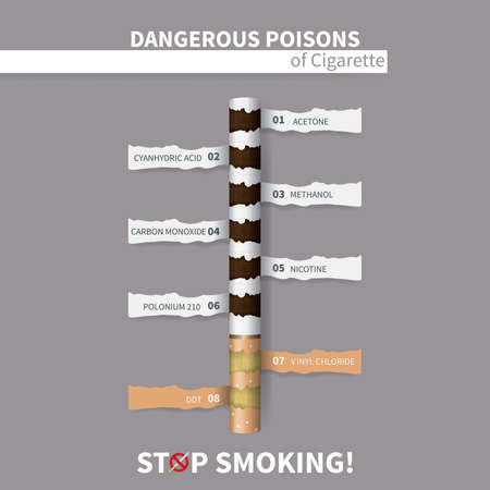 dangerous poisons of cigarette design