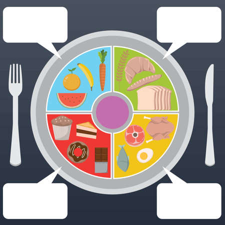 food chart Иллюстрация
