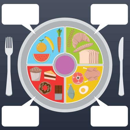 food chart Illustration