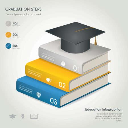 graduation steps concept