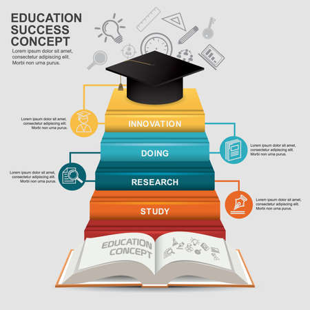 education success concept