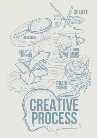 creative process sketch