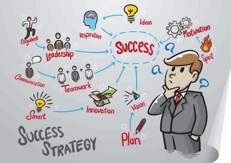 Business man with a successful mind map