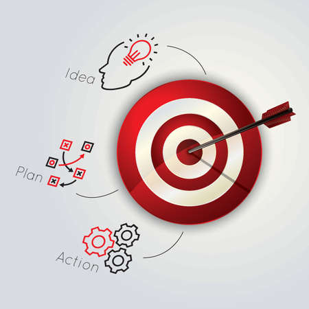 target board concept