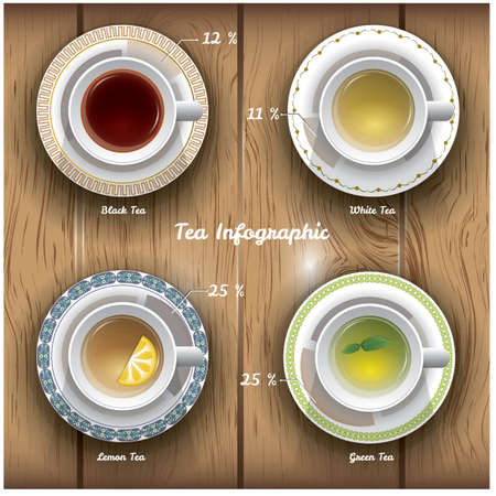 Tea infographic design