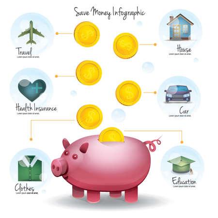 Save money infographic Ilustração