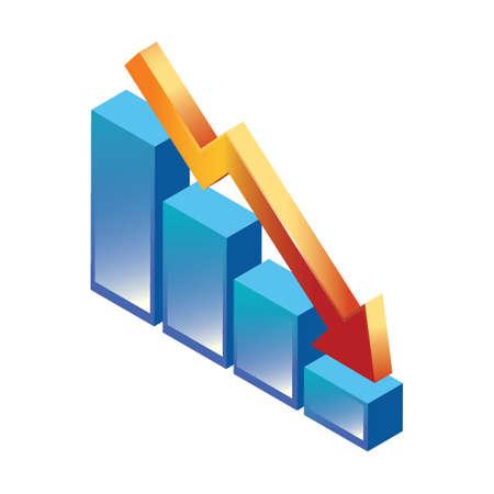 概念の低下を表す棒グラフ