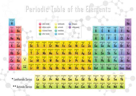 Tabla periodica de los elementos. Foto de archivo - 77172572