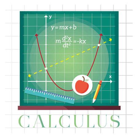 calculus concept