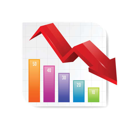 減少の概念を表す棒グラフ