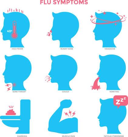 set of flu symptoms icons