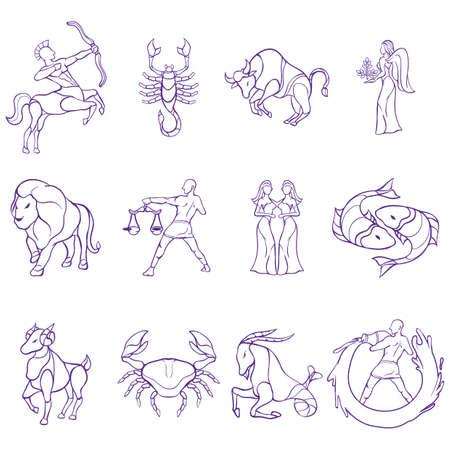 compilation of horoscope