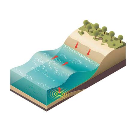 tsunami Stock Vector - 79214371