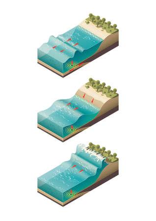 set of tsunami icons Illusztráció
