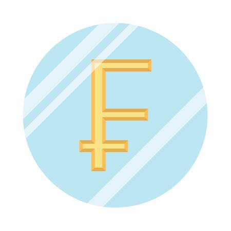 Zwitserse frank valuta