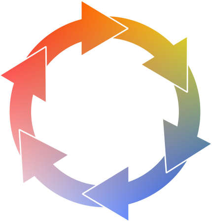 clockwise: Perpetual circle