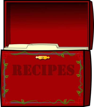 index card: Recipe Box