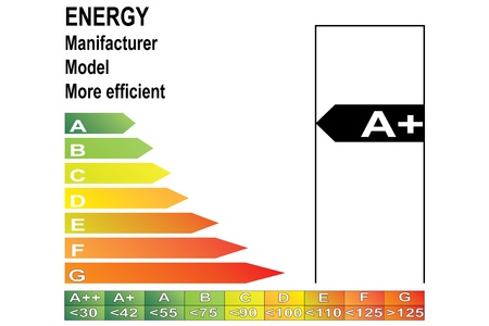 energy label A  Vector
