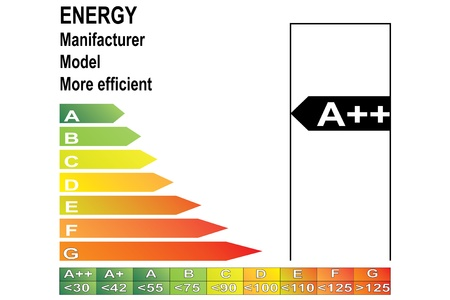 energy label A