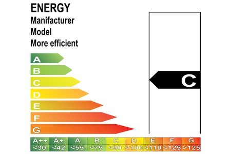 energy label C Vector