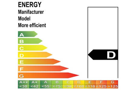 energy label D Vector
