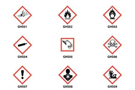 explosive hazard: Danger Signs