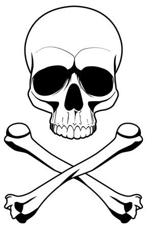 Skull and crossbones Danger symbol