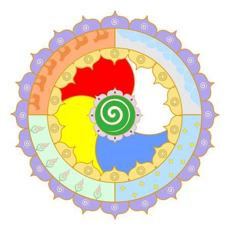 esoterismo: ilustraci�n de la mandala brillante y hermoso en el tema del esoterismo.