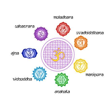 illustration - set of chakras on the theme of meditation and yoga.