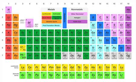 Ilustración científica con una tabla completa de elementos químicos.