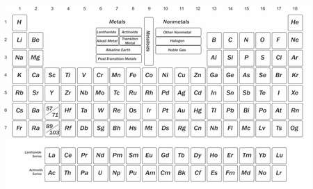chemical elements. Vettoriali