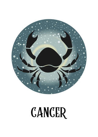 The illustration with the signs of zodiac