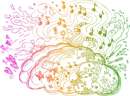 Right Brain hemisphere emotions, spiritual life, intuitions, music, creativity