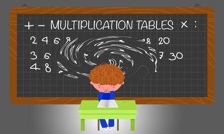 dyslexia: Dyscalculia, Sad boy near blackboard with numbers.