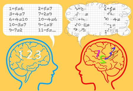 Cerebro de un niño afectado por la discalculia confundido acerca de los números.