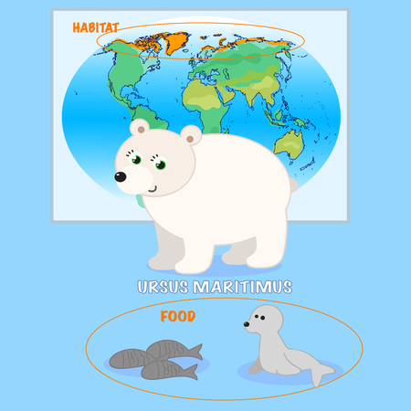 Cartoon white bear with food and habitat, vector illustration
