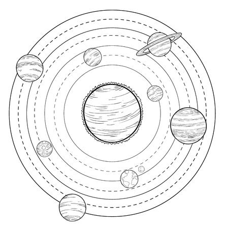 Doodle zonnestelsel, vectorillustraties.