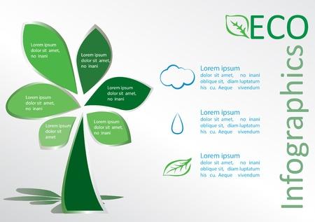 インフォ グラフィックの生態学の概念  イラスト・ベクター素材