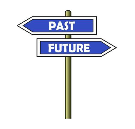 Past - Future street sign