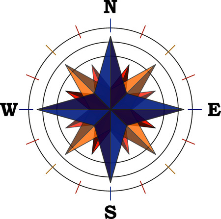 A compass with the main cardinal points - vector Ilustração
