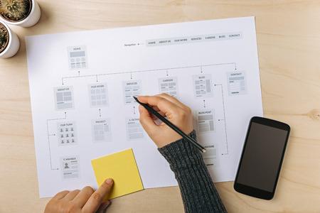 Planificación de sitios web. Diseñador web trabajando en el mapa del sitio web. Endecha plana