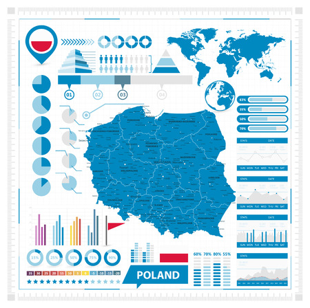 Poland map and infographic elements. Vector illustration.
